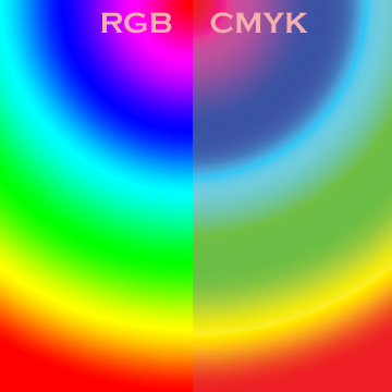 Convertion RGB en CMYK